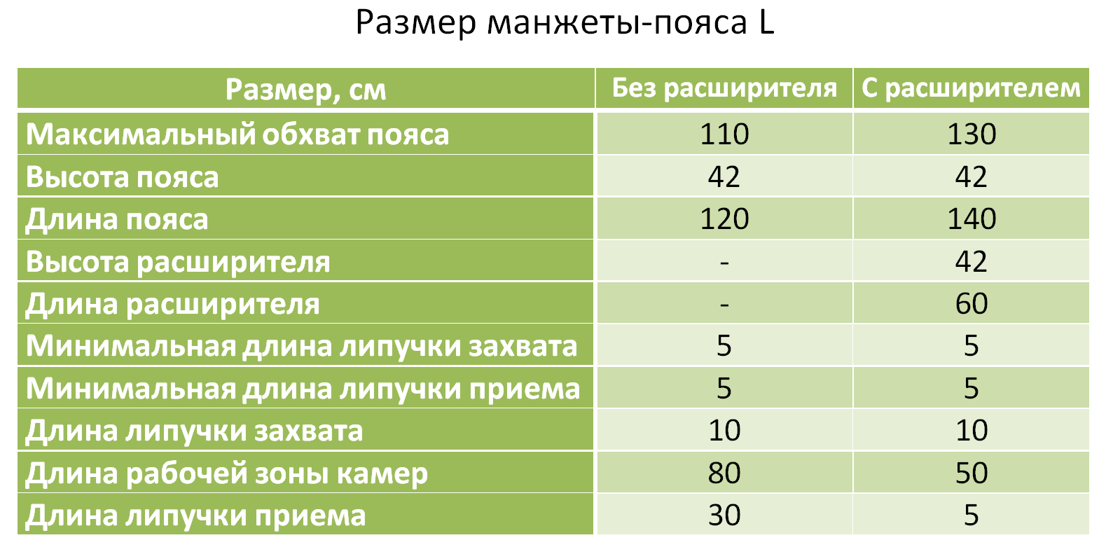Размер манжеты-пояса L