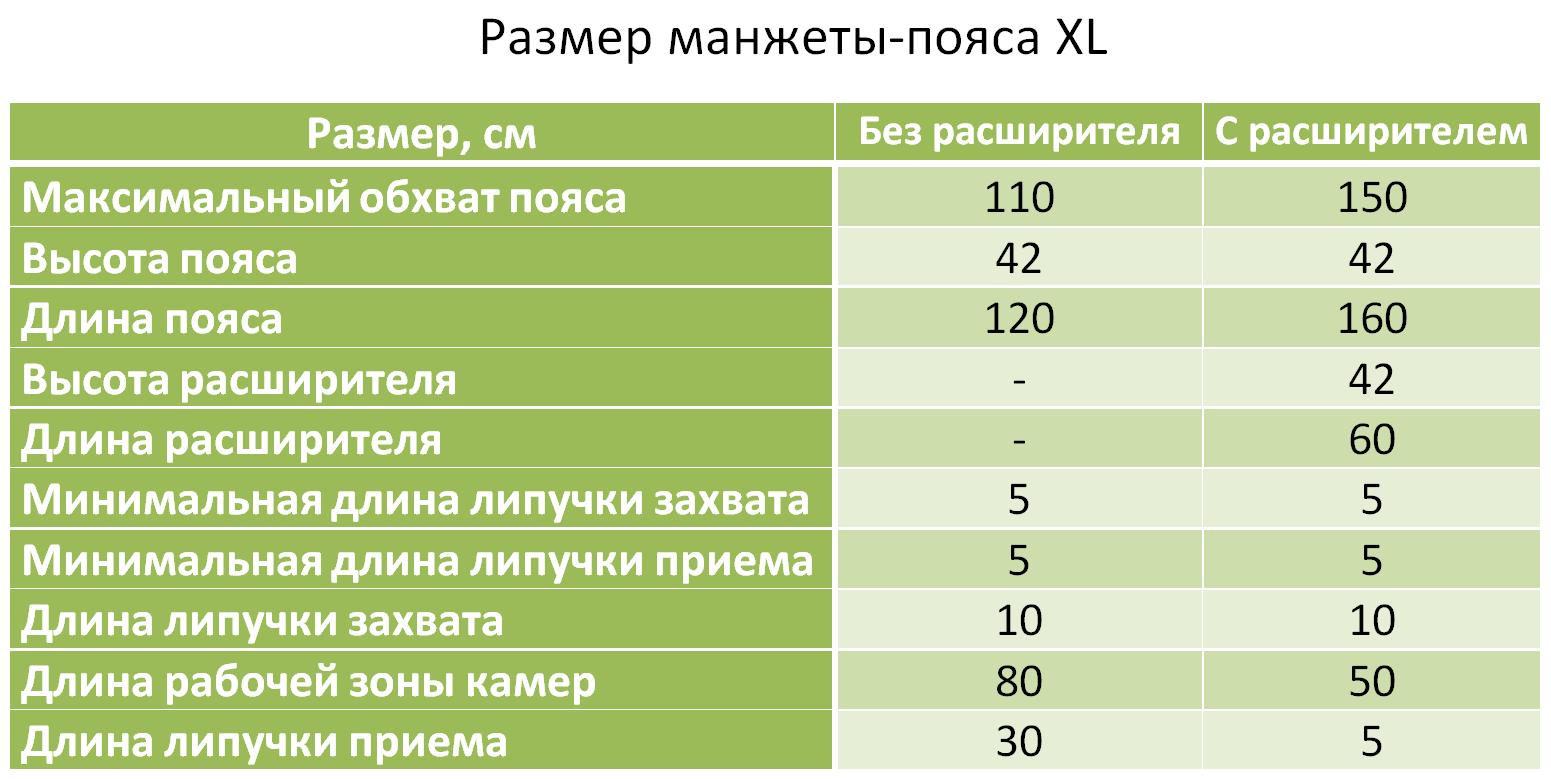 Размер манжеты-пояса XL