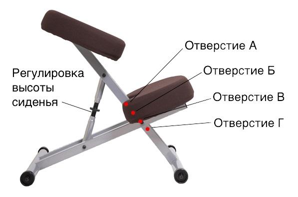 Настройка коленного стула