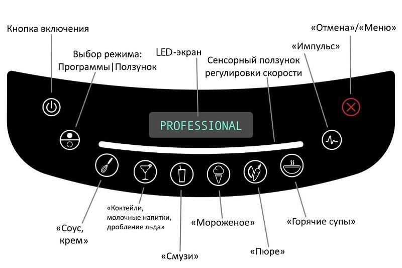 Панель управления блендера Blendtec Professional 800