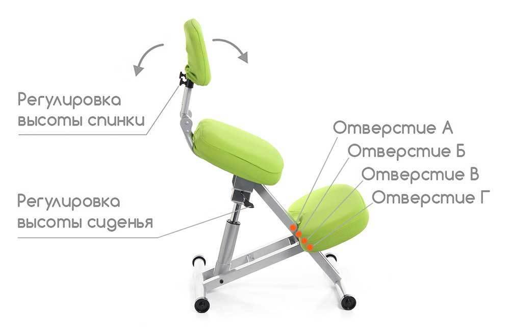 Регулировка коленного стула Smartstool KM01B