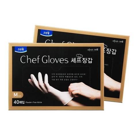 Перчатки нитриловые Chef Gloves Clean Wrap гипоаллергенные (размер M)